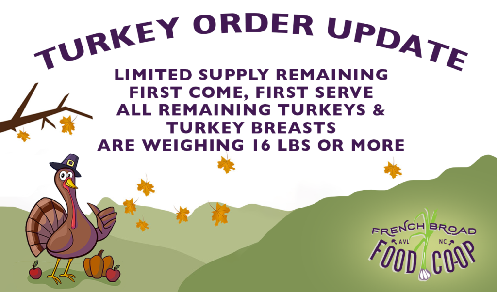 turkey-details update